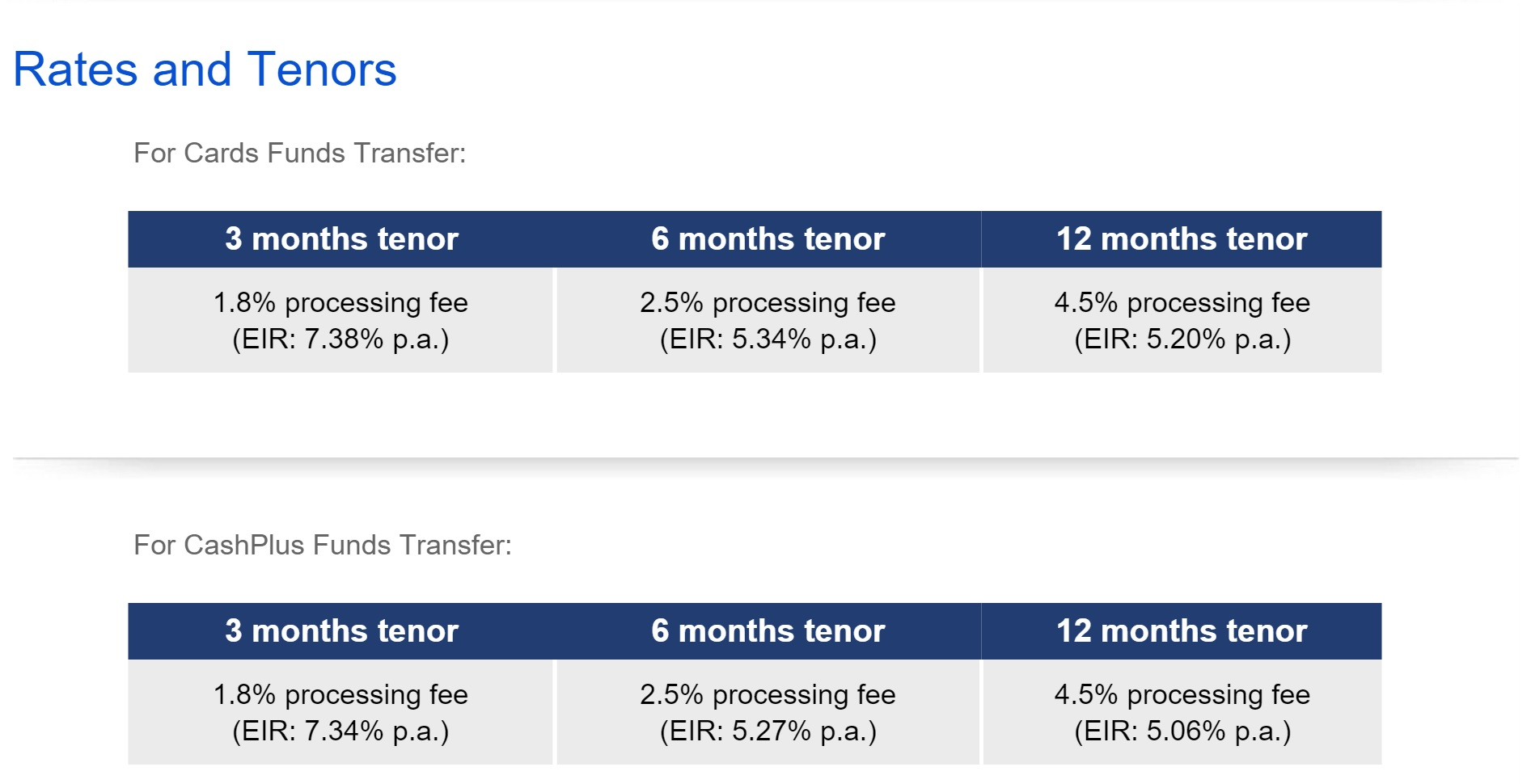 Uob Credit Card Promotion Fund Transfer Best Rate